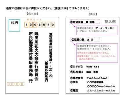 隅田川花火大会 有料席 市民協賛席 2019 日程 時間 会場 地図