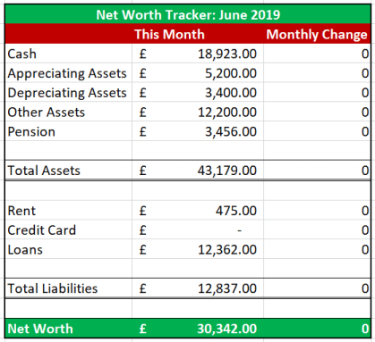 tracking my net worth blog post