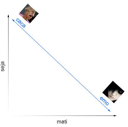 grafiks