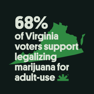 68% of Virginians support legalization