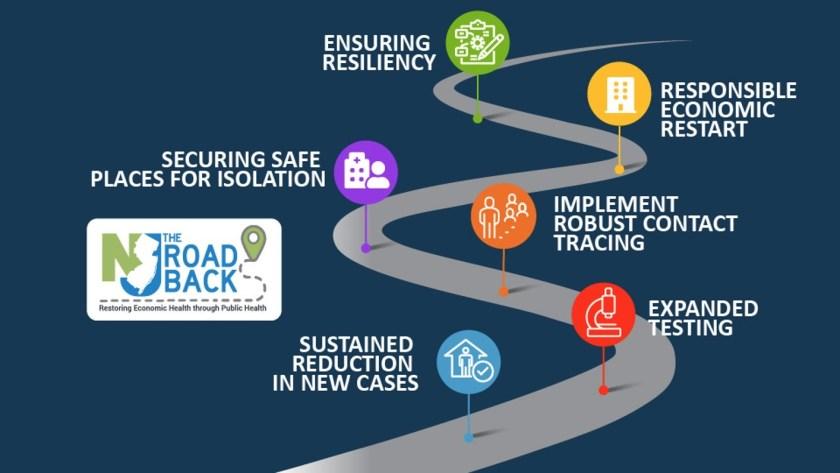 Road Chart2