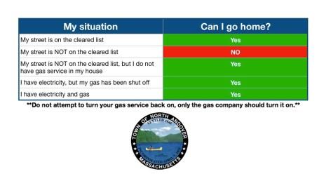gas update.jpg