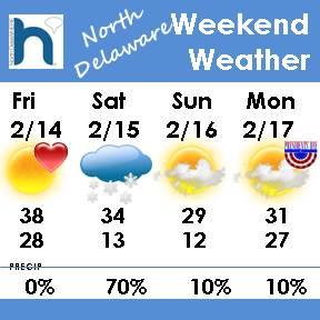 Weekend Weather Update