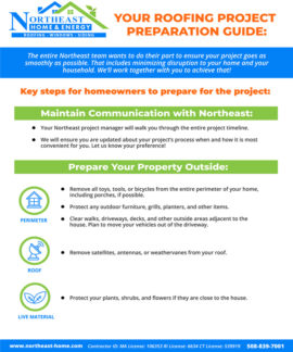 NEHE Roofing Project Preparation Guide_Short