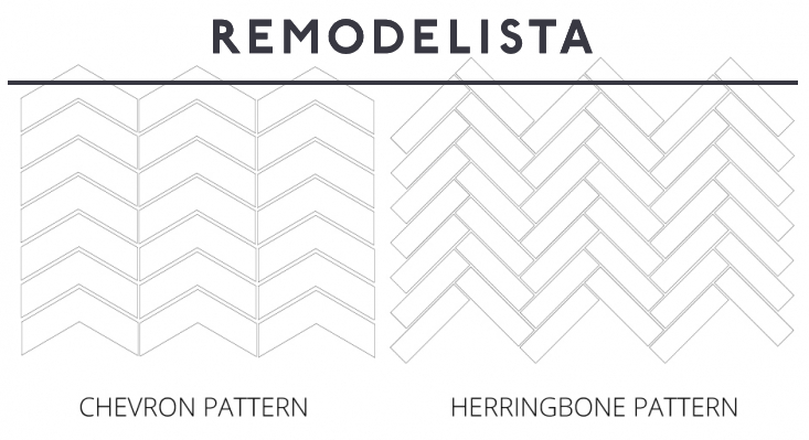 Remodeling 101: The Difference Between Chevron and Herringbone Patterns – Remodelista