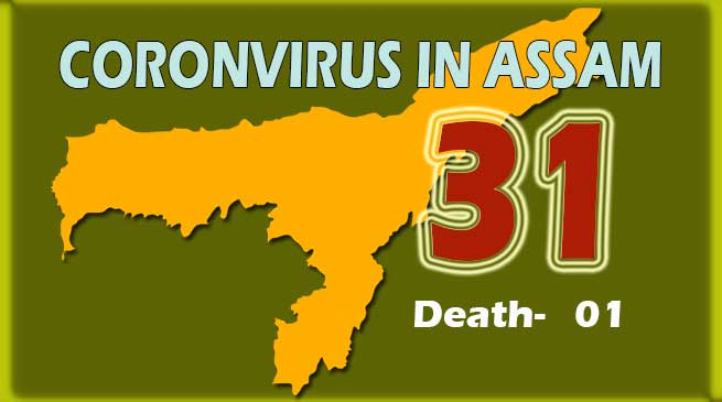 Coronavirus in Assam: one more covid-19 positive case reported