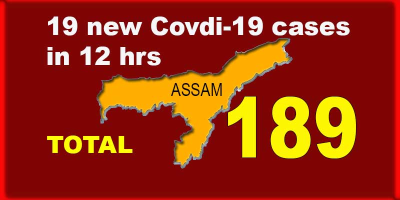 Coronavirus: Assam reported 19 new Covdi-19 cases in 12 hrs