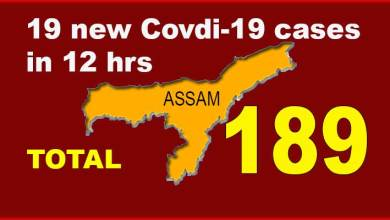 Photo of Coronavirus:Assam reported 19 new Covdi-19 cases in 12 hrs