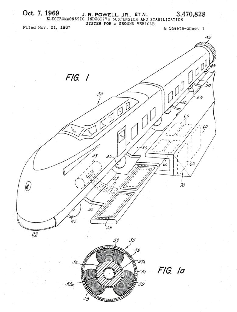 Transportation Innovation: History of Maglev in the World