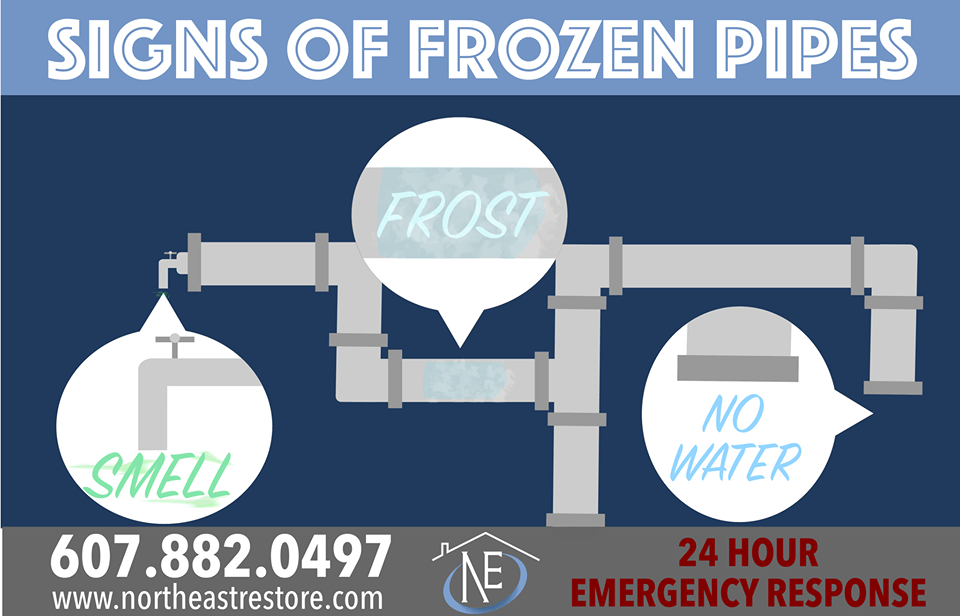 signs of frozen pipes