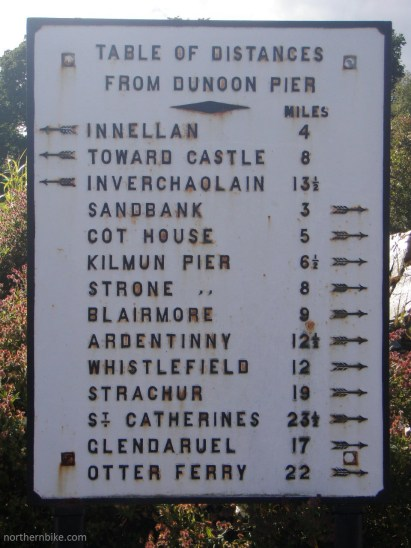 Dunoon Pier distances sign