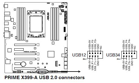 Internal Connectors