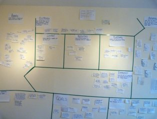 our engagement framework