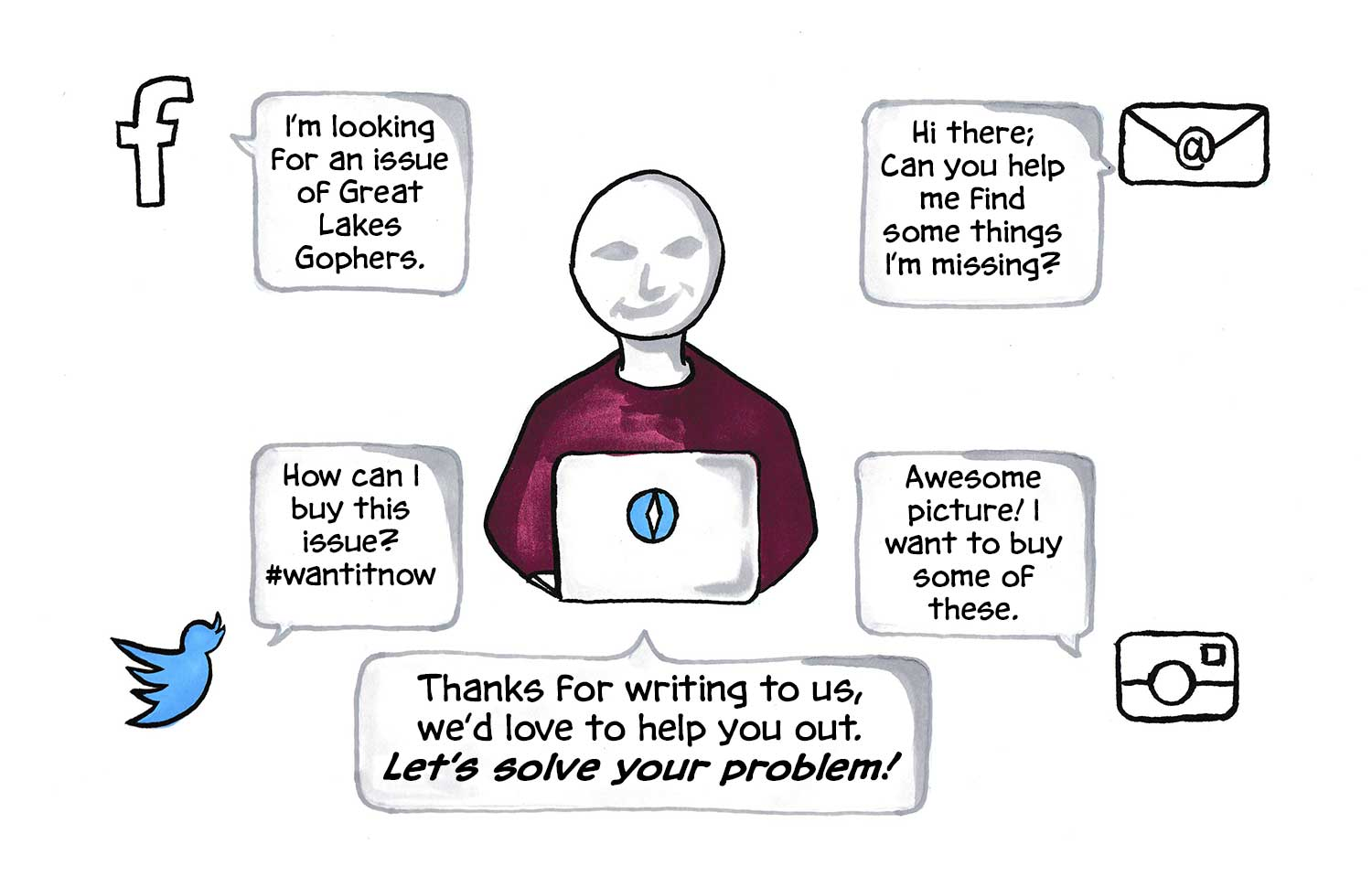 Using a Helpdesk to Manage Customer Requests