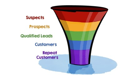 The 5 Myths of Funnel Management