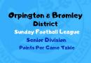 OBDSFL Senior Division PPG Table