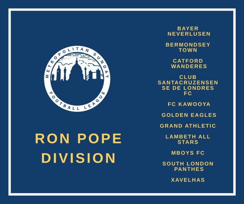 Ron Pope Metropolitan Sunday Football League
