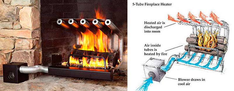 Spitfire Tube Fireplace Grate Heater is a Great Choice Too!
