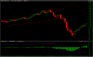 SPX monthly 05