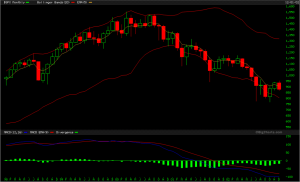SPX monthly 98