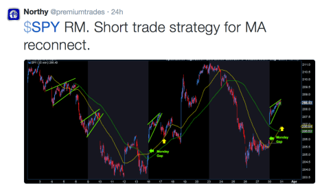 RM Strategy