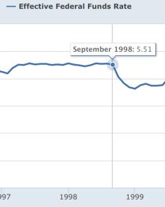 1998 rates