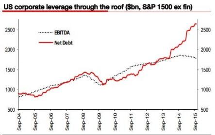 debt ebitda