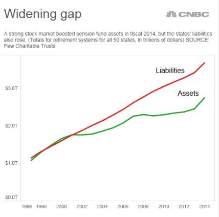 PEW widsening gap_0