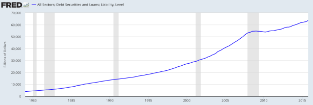 total-debt
