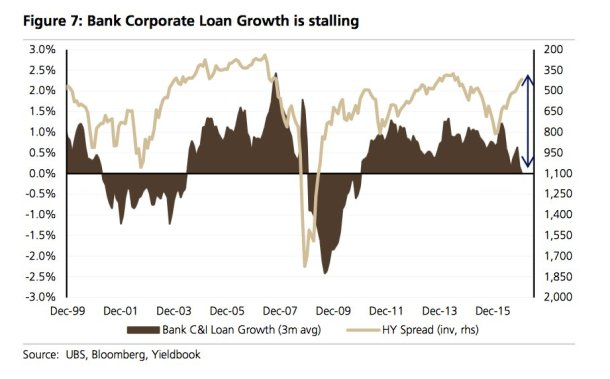 loan-growth