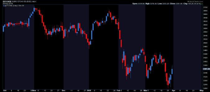 Eurostocks-1.png?resize=676%2C298&ssl=1