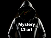 Mystery Chart