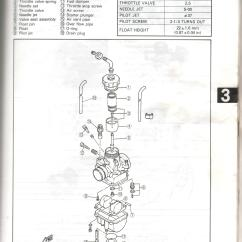 Yamaha Mio Soul Wiring Diagram 1990 Honda Accord Alternator 125 And Fuse Box