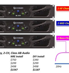 one possible configuration of crown xli series triamplifier stack with active filtering shown below  [ 1890 x 993 Pixel ]