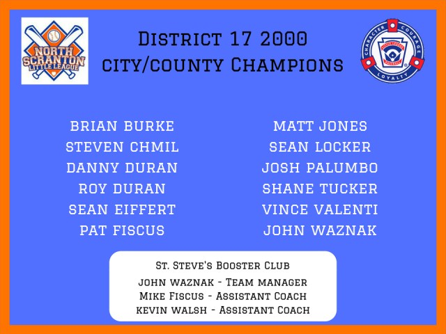 2000 City County Champs Fixed