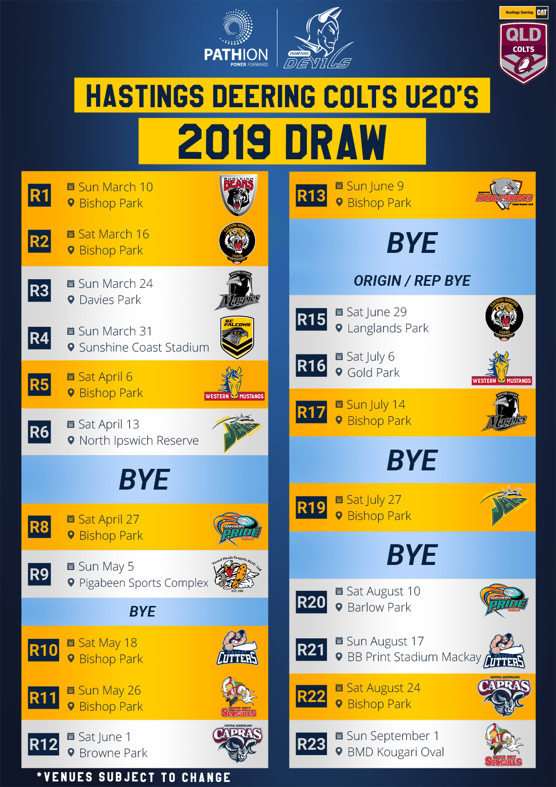 Norths Devils Colts Draw 2019