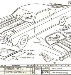 70 d88 a1 rev2 70 chevelle stripe dimensioning blueprints chevelle non stock 68 chevelle fuse box [ 1066 x 761 Pixel ]