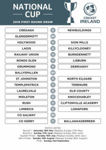 CI National Cup Draw 2018