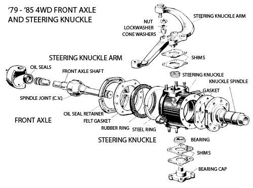 Toyota Truck axles, steering knuckle overhaul kit