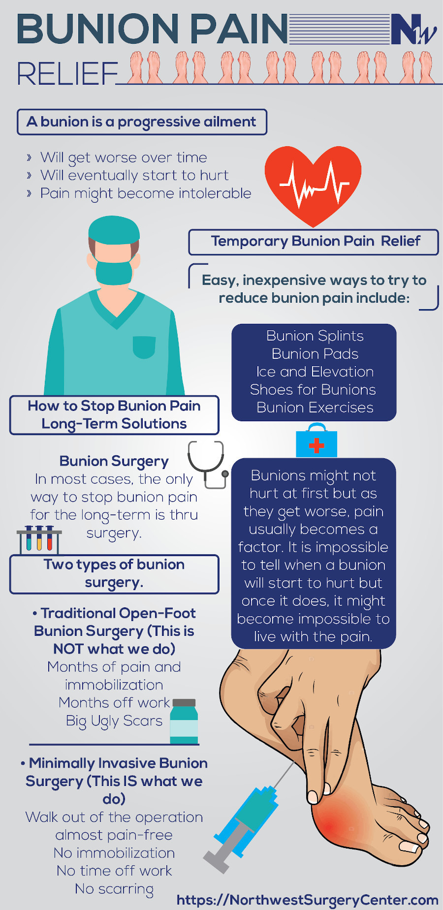 Bunion Pain Relief Infographic
