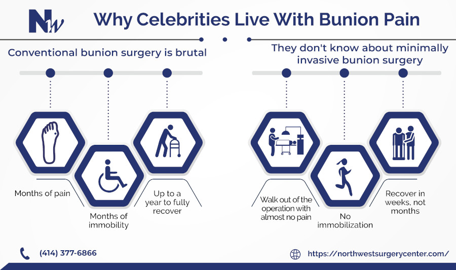 Why Celebrities Live With Bunions Infographic