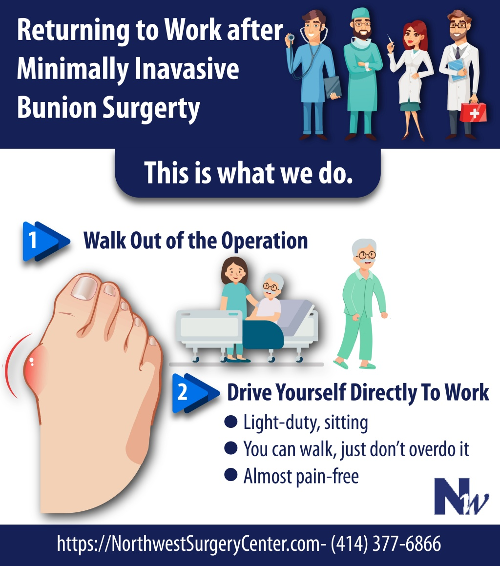 infographic describing the recovery time off work after bunion surgery