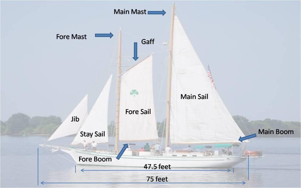 medium resolution of schooner diagram