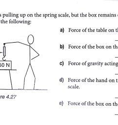 day 29 interaction diagrams as a bridge to free body diagrams [ 2672 x 1608 Pixel ]