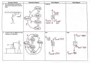 force diagram | Noschese 180