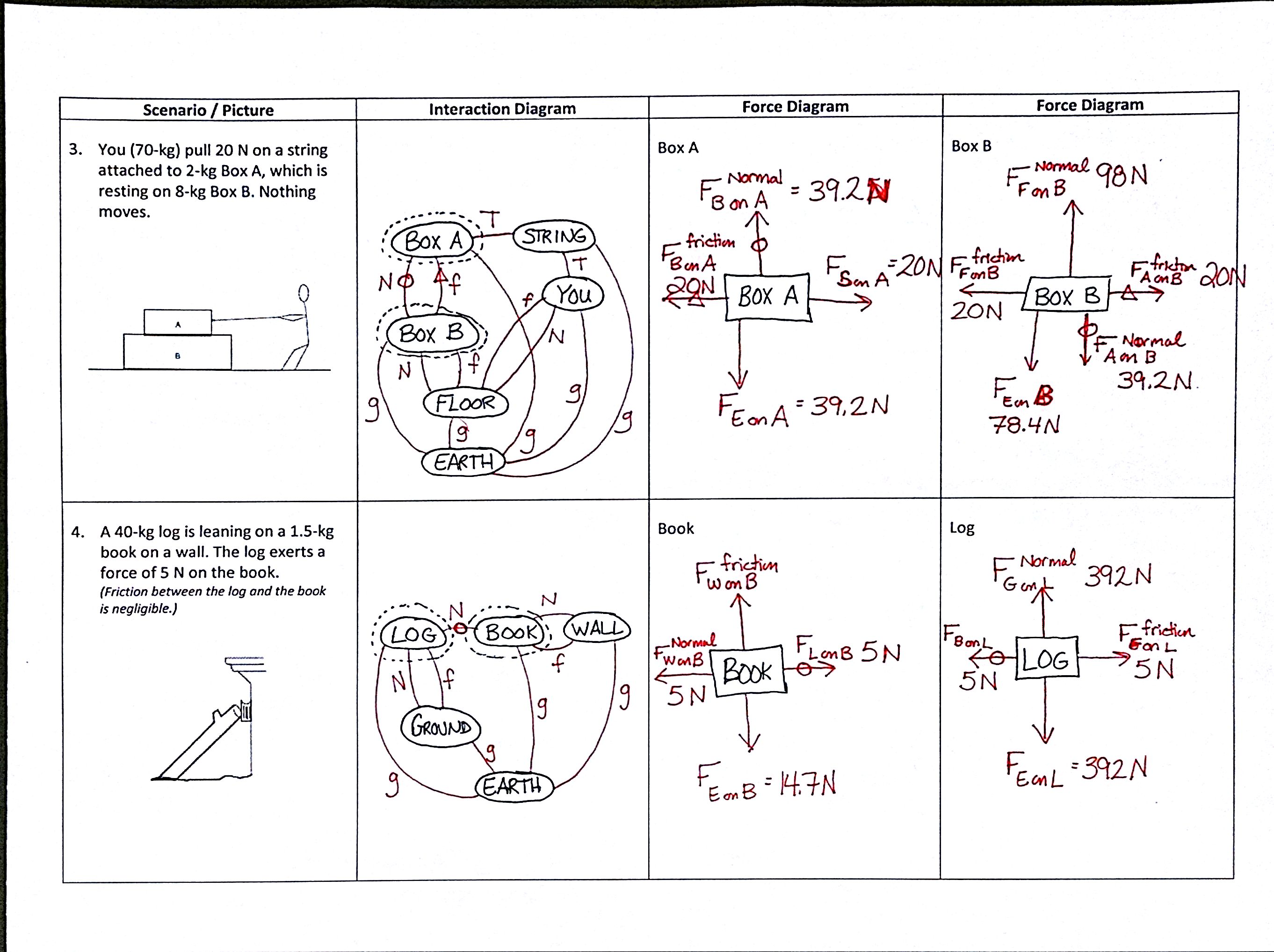 Day 37 Force Diagrams Part 2