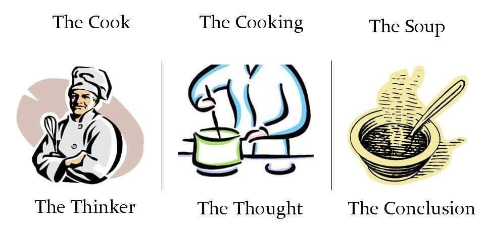 Cook Meta
