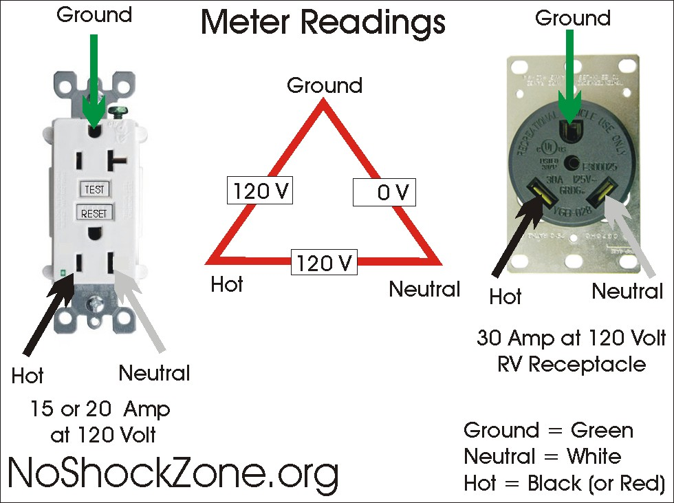 220 volt outlet wiring diagram, Wiring diagram