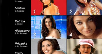 Top Bollywood Actresses