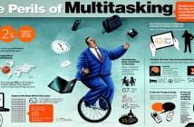 The perils of multi-tasking